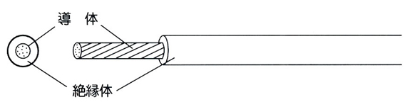 KV(60℃タイプ)<通信機器用ビニル電線>
